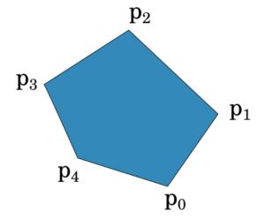 陰関数による形状表現 (2)